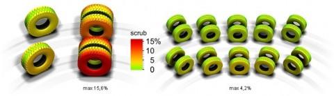 Tyre_scrub_comparison_max_scrub