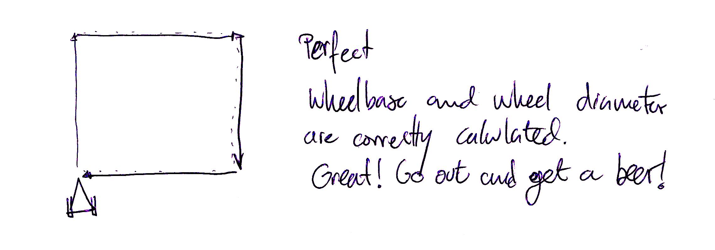 perfect-square-path