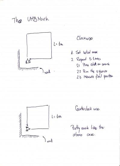 umbmark-explained